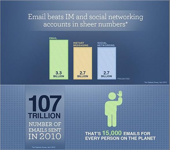 e-mail 1