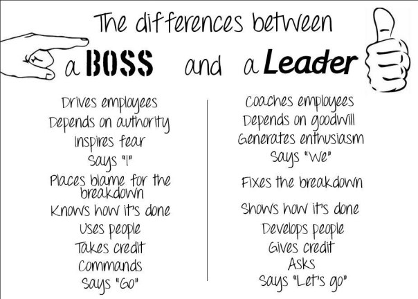Boss vs Leader