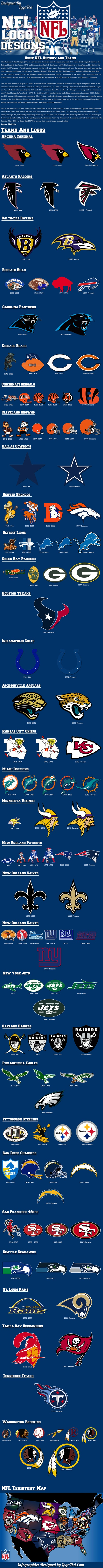 Infographics-NFL-Final